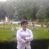 Ana Marrya
